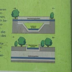 Flußkreuz (1)