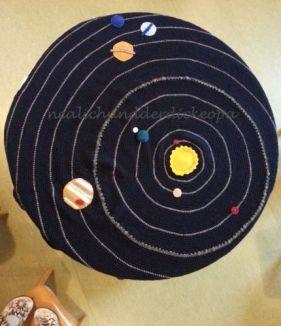 .....und hier fehlt Pluto....